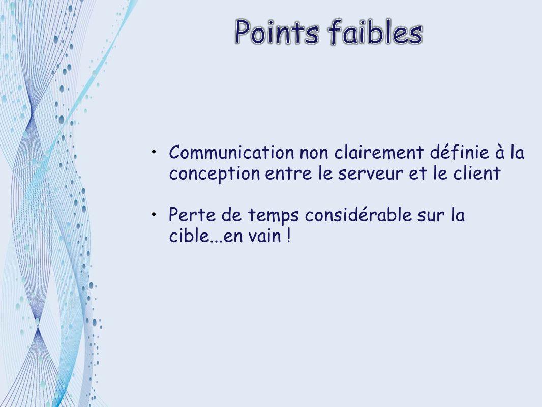 Communication non clairement définie à la conception entre le serveur et le client Perte de temps considérable sur la cible...en vain !