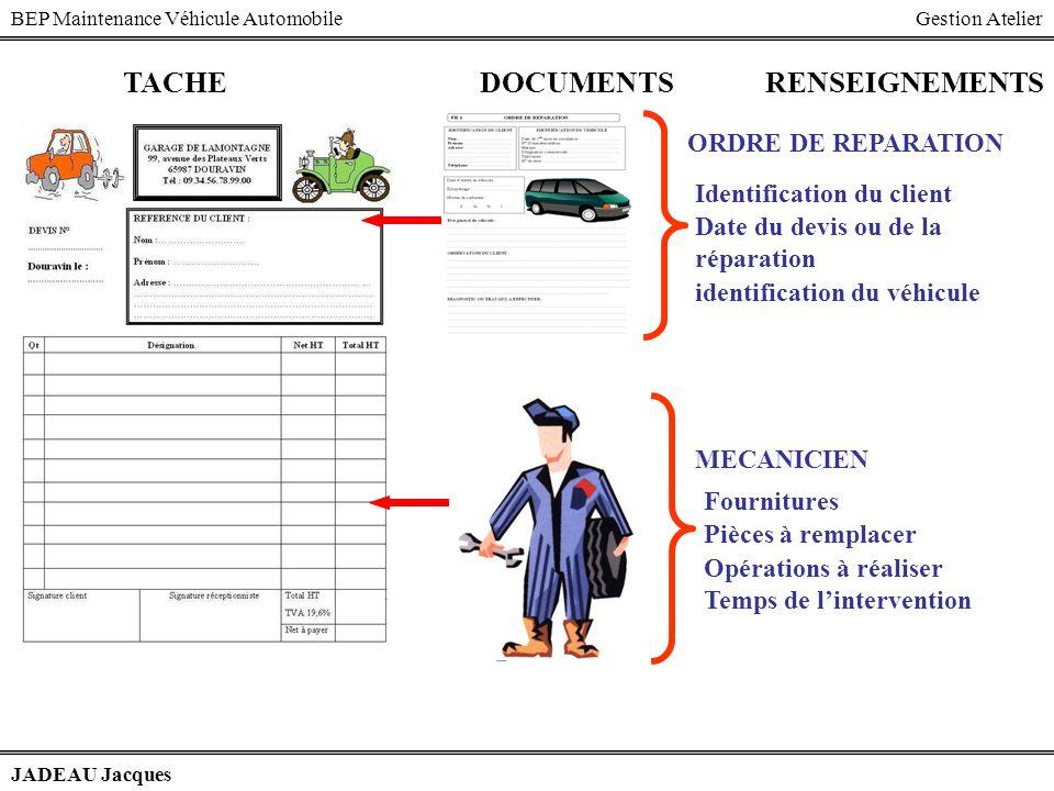 BEP Maintenance Véhicule AutomobileGestion Atelier JADEAU Jacques DOCUMENTSRENSEIGNEMENTS ORDRE DE REPARATION Identification du client Date du devis o