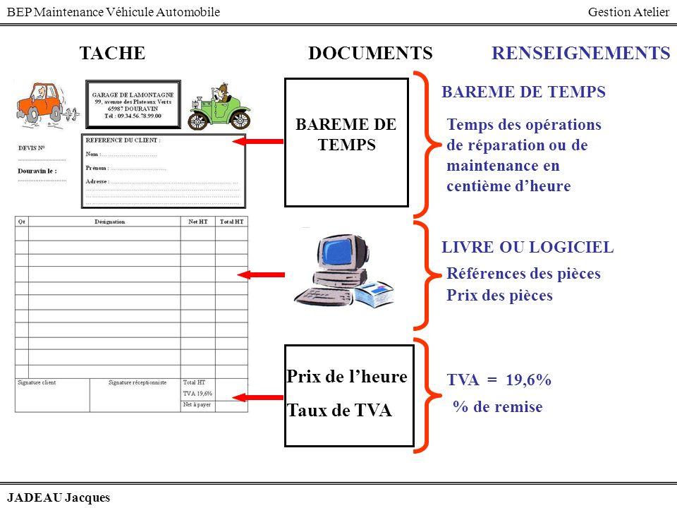 BEP Maintenance Véhicule AutomobileGestion Atelier JADEAU Jacques DOCUMENTSRENSEIGNEMENTS BAREME DE TEMPS Temps des opérations de réparation ou de mai