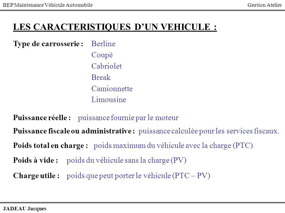 BEP Maintenance Véhicule AutomobileGestion Atelier JADEAU Jacques LES CARACTERISTIQUES DUN VEHICULE : Type de carrosserie : Berline Coupé Cabriolet Br