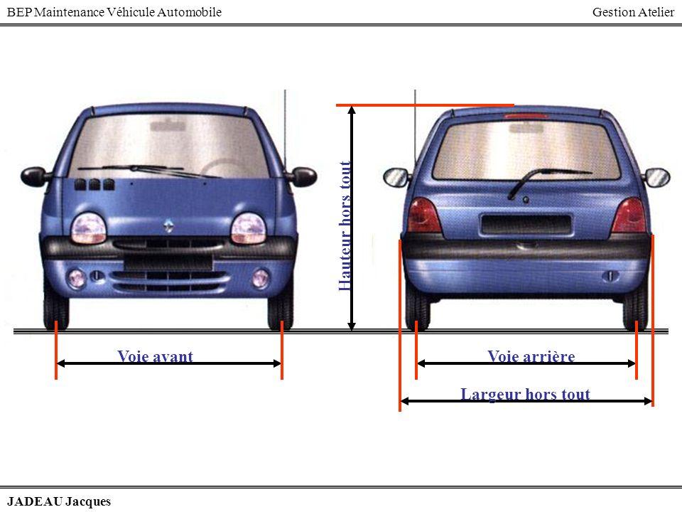 BEP Maintenance Véhicule AutomobileGestion Atelier JADEAU Jacques Voie avantVoie arrière Largeur hors tout H a u t e u r h o r s t o u t