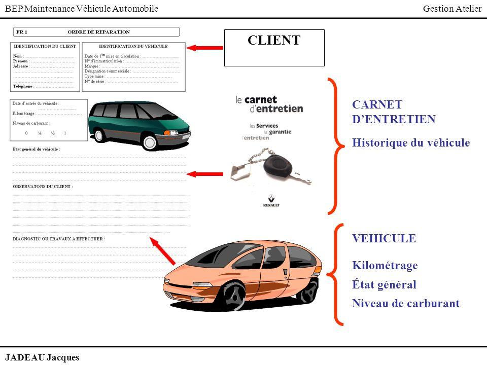 BEP Maintenance Véhicule AutomobileGestion Atelier JADEAU Jacques Date prochaine visite technique Tampon et signature de certification