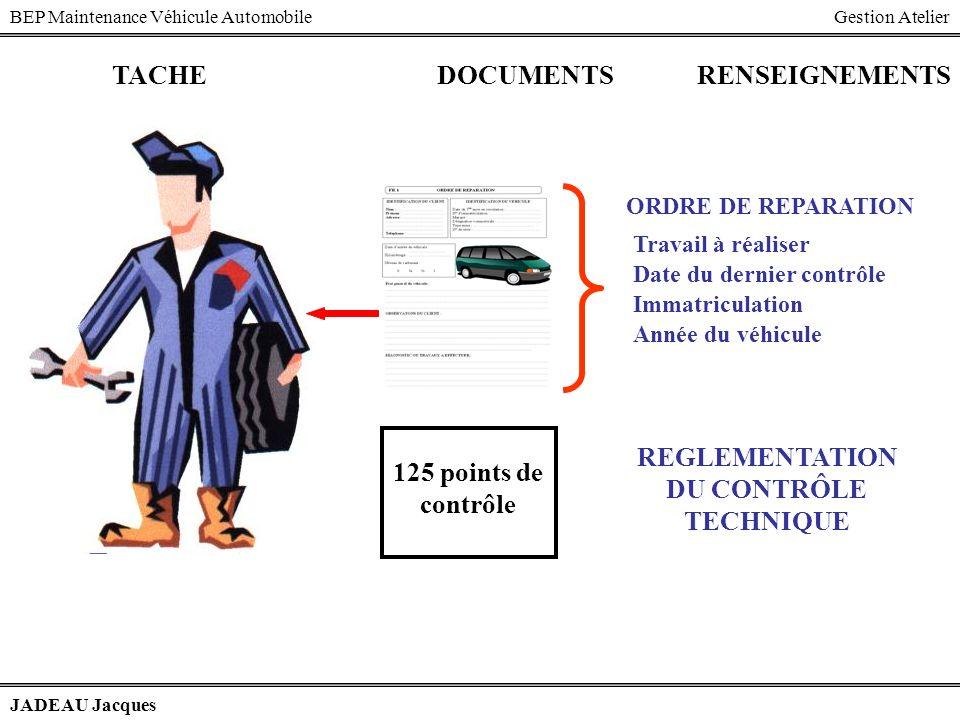 BEP Maintenance Véhicule AutomobileGestion Atelier JADEAU Jacques DOCUMENTSRENSEIGNEMENTS ORDRE DE REPARATION Travail à réaliser Date du dernier contr