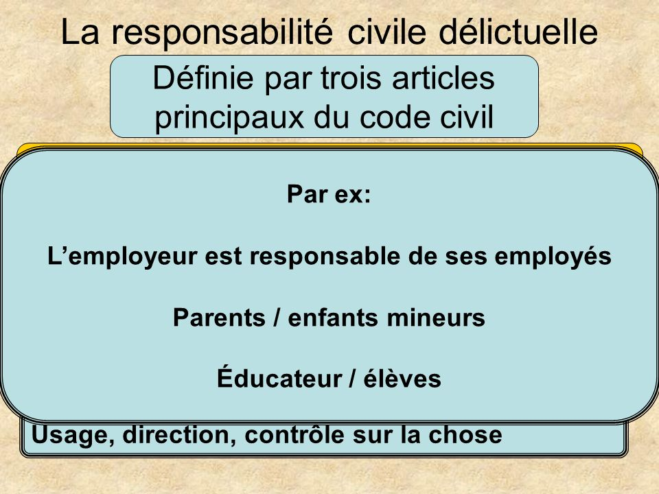 Définie par trois articles principaux du code civil La responsabilité civile délictuelle Art 1384 du CC On est resp. non seulement du dommage que lon