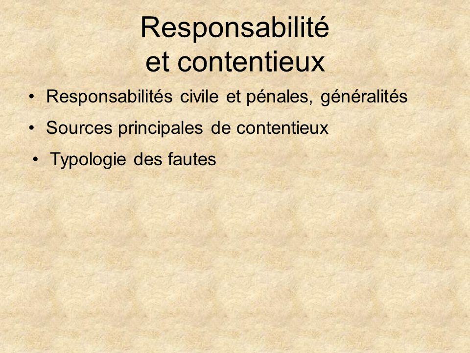 Responsabilités civile et pénales, généralités Responsabilité et contentieux Sources principales de contentieux Typologie des fautes