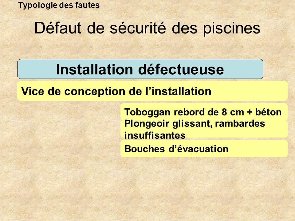 Typologie des fautes Installation défectueuse Toboggan rebord de 8 cm + béton Vice de conception de linstallation Défaut de sécurité des piscines Plon