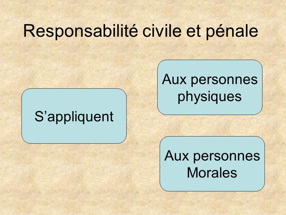Responsabilité civile et pénale Aux personnes physiques Sappliquent Aux personnes Morales