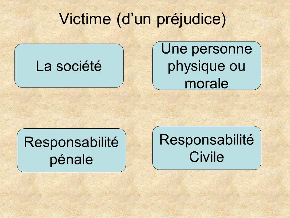 Art.121.3 : Il ny a point de crime ou de délit sans intention de le commettre.