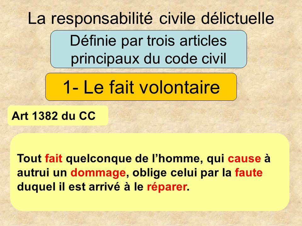 Définie par trois articles principaux du code civil La responsabilité civile délictuelle Art 1383 du CC Chacun est responsable du dommage quil a causé, non seulement par son fait, mais encore par sa négligence ou par son imprudence.