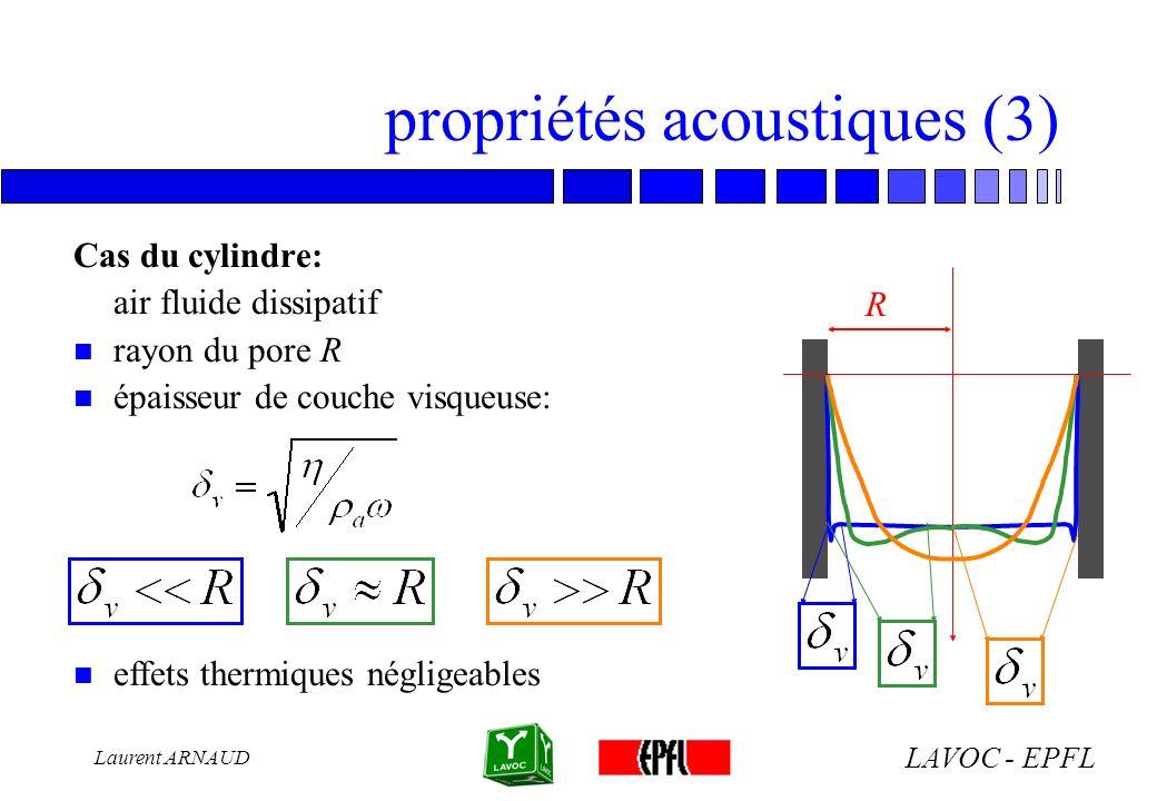 LAVOC - EPFL Laurent ARNAUD propriétés acoustiques (3) Cas du cylindre: air fluide dissipatif n rayon du pore R n épaisseur de couche visqueuse: n eff