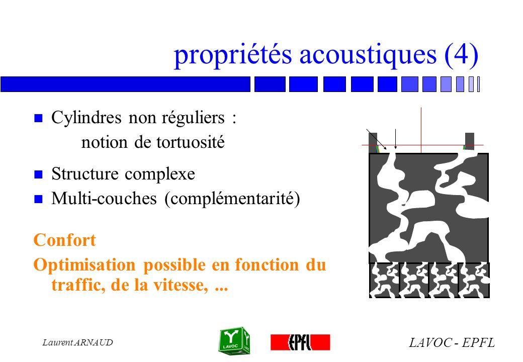 LAVOC - EPFL Laurent ARNAUD propriétés acoustiques (4) n Cylindres non réguliers : notion de tortuosité n Structure complexe n Multi-couches (compléme