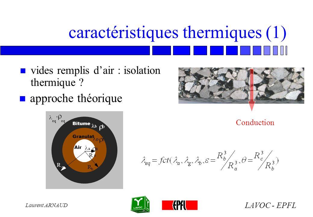 LAVOC - EPFL Laurent ARNAUD caractéristiques thermiques (1) n vides remplis dair : isolation thermique ? Conduction R a R b R c Bitume g, g Air Granul