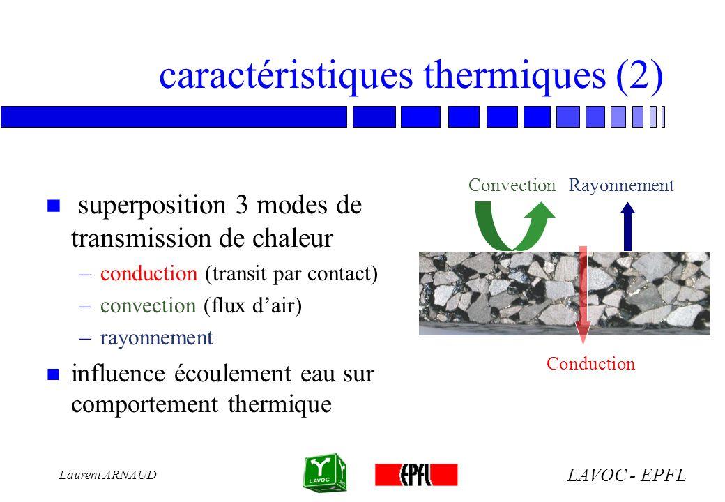 LAVOC - EPFL Laurent ARNAUD caractéristiques thermiques (2) n superposition 3 modes de transmission de chaleur –conduction (transit par contact) –conv