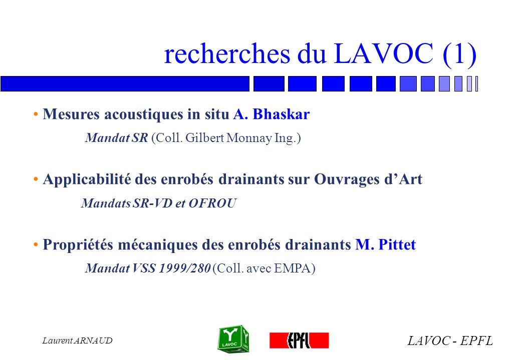 LAVOC - EPFL Laurent ARNAUD recherches du LAVOC (1) Mesures acoustiques in situ A. Bhaskar Mandat SR (Coll. Gilbert Monnay Ing.) Applicabilité des enr