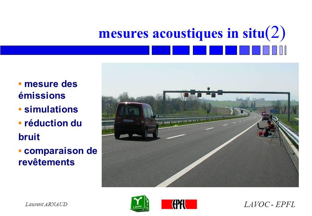 LAVOC - EPFL Laurent ARNAUD mesures acoustiques in situ (2) mesure des émissions simulations réduction du bruit comparaison de revêtements