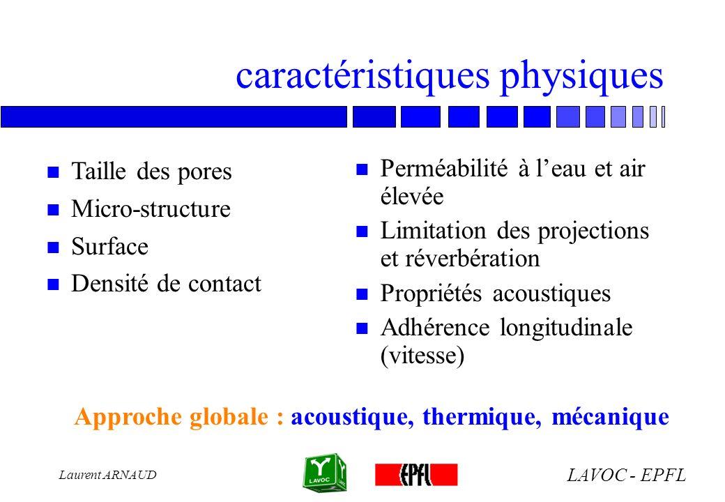 LAVOC - EPFL Laurent ARNAUD n Perméabilité à leau et air élevée n Limitation des projections et réverbération n Propriétés acoustiques n Adhérence lon