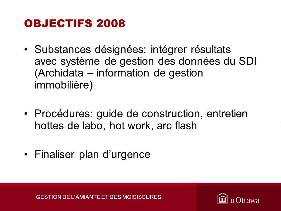GESTION DE L'AMIANTE ET DES MOISISSURES OBJECTIFS 2008 Substances désignées: intégrer résultats avec système de gestion des données du SDI (Archidata