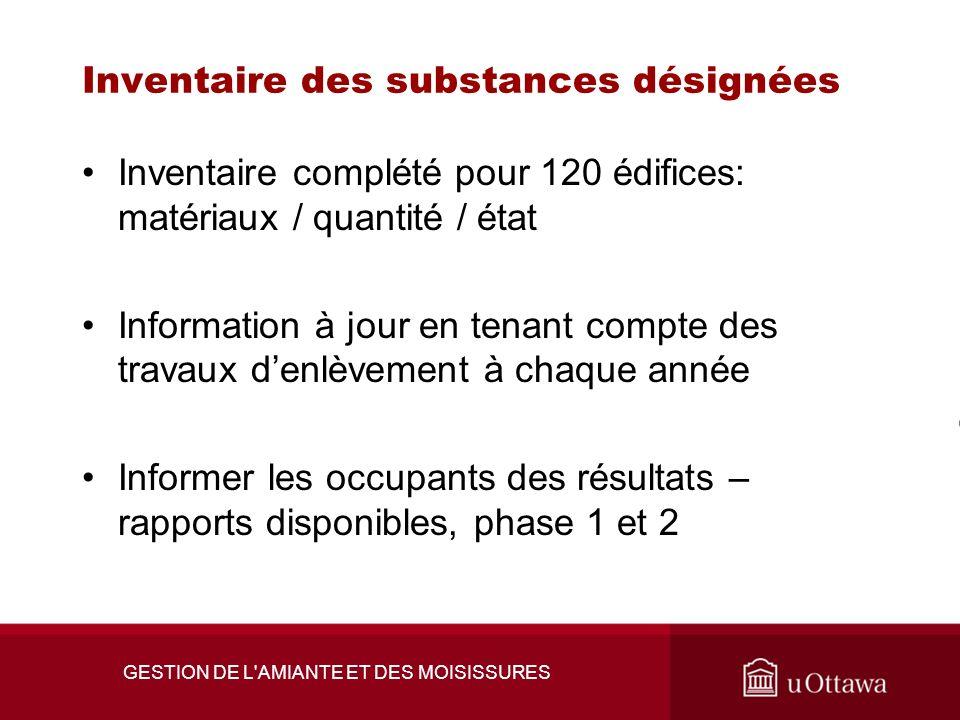 GESTION DE L'AMIANTE ET DES MOISISSURES Inventaire des substances désignées Inventaire complété pour 120 édifices: matériaux / quantité / état Informa