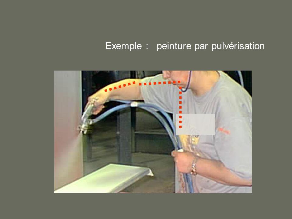Exemple : peinture par pulvérisation