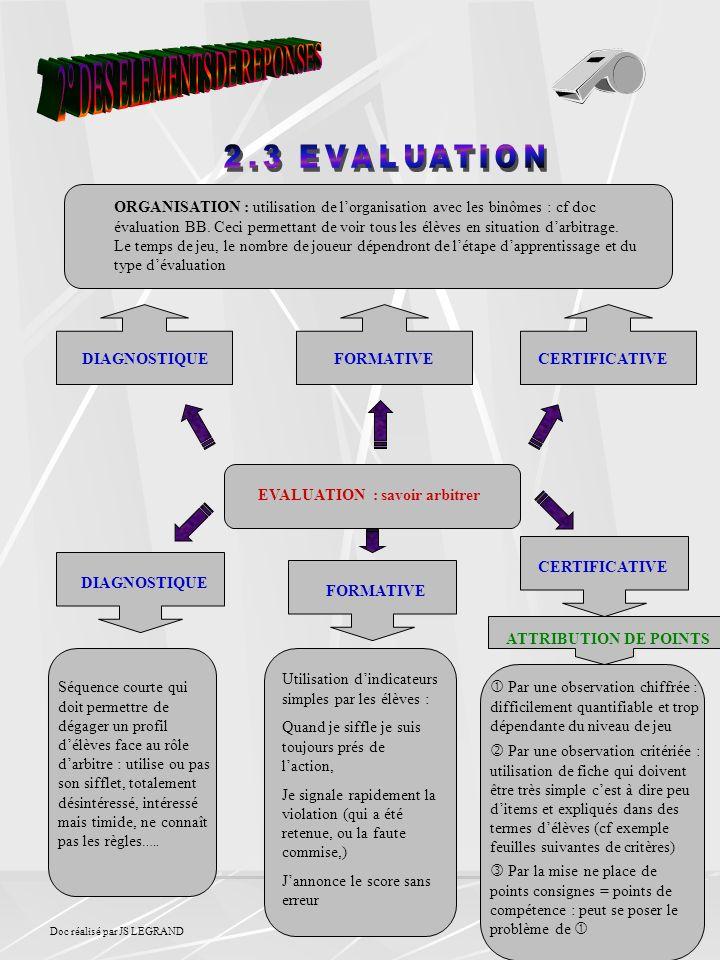 EVALUATION : savoir arbitrer DIAGNOSTIQUEFORMATIVECERTIFICATIVE ORGANISATION : utilisation de lorganisation avec les binômes : cf doc évaluation BB. C