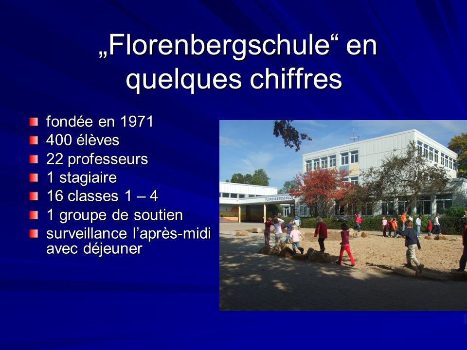 Florenbergschule en quelques chiffres Florenbergschule en quelques chiffres fondée en 1971 400 élèves 22 professeurs 1 stagiaire 16 classes 1 – 4 1 groupe de soutien surveillance laprès-midi avec déjeuner