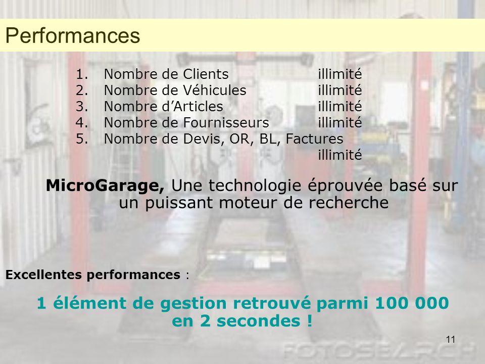 11 MicroGarage, Une technologie éprouvée basé sur un puissant moteur de recherche Excellentes performances : 1 élément de gestion retrouvé parmi 100 0