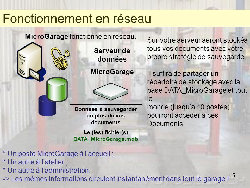 15 Données à sauvegarder en plus de vos documents Le (les) fichier(s) DATA_MicroGarage.mdb Serveur de données MicroGarage Fonctionnement en réseau Sur