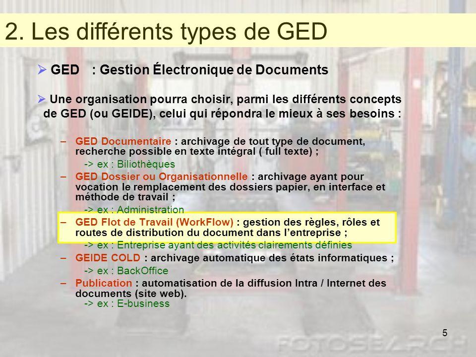 5 GED : Gestion Électronique de Documents Une organisation pourra choisir, parmi les différents concepts de GED (ou GEIDE), celui qui répondra le mieu