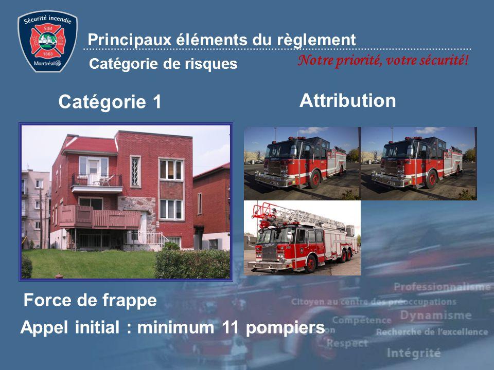 Notre priorité, votre sécurité! Principaux éléments du règlement Attribution Catégorie 1 Appel initial : minimum 11 pompiers Force de frappe Catégorie