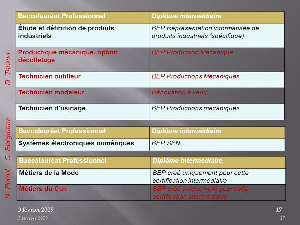 3 février 200917 3 février 200917 Baccalauréat ProfessionnelDiplôme intermédiaire Étude et définition de produits industriels BEP Représentation infor