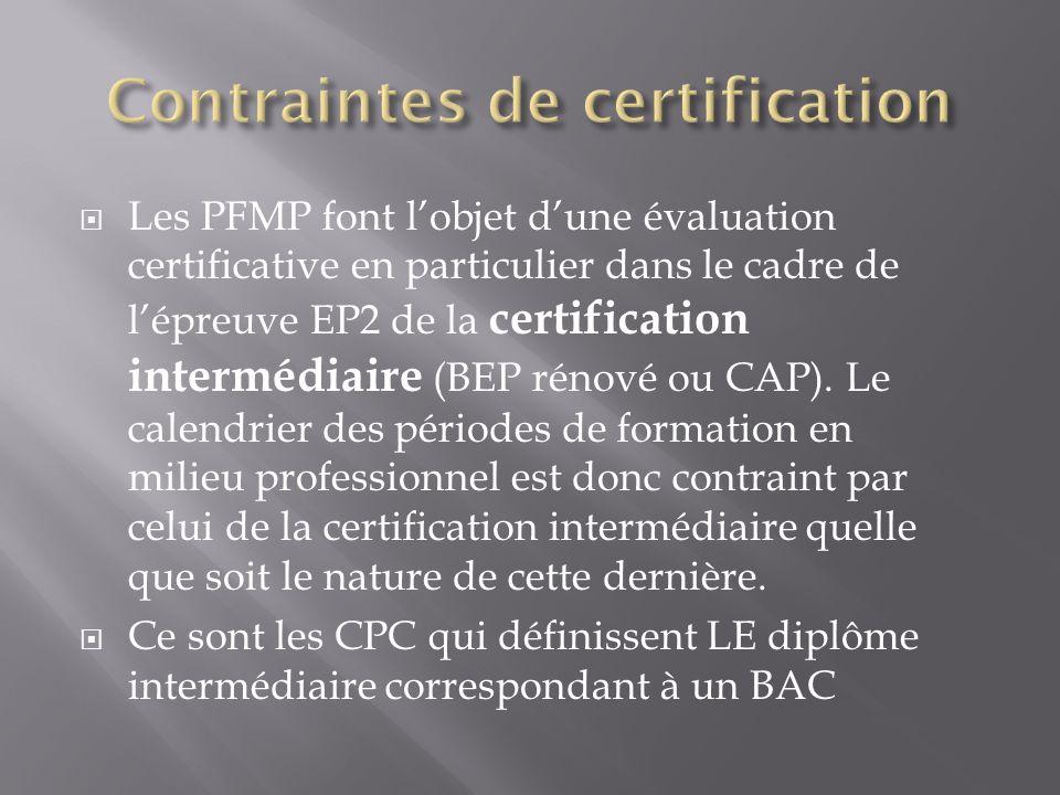 Les PFMP font lobjet dune évaluation certificative en particulier dans le cadre de lépreuve EP2 de la certification intermédiaire (BEP rénové ou CAP).