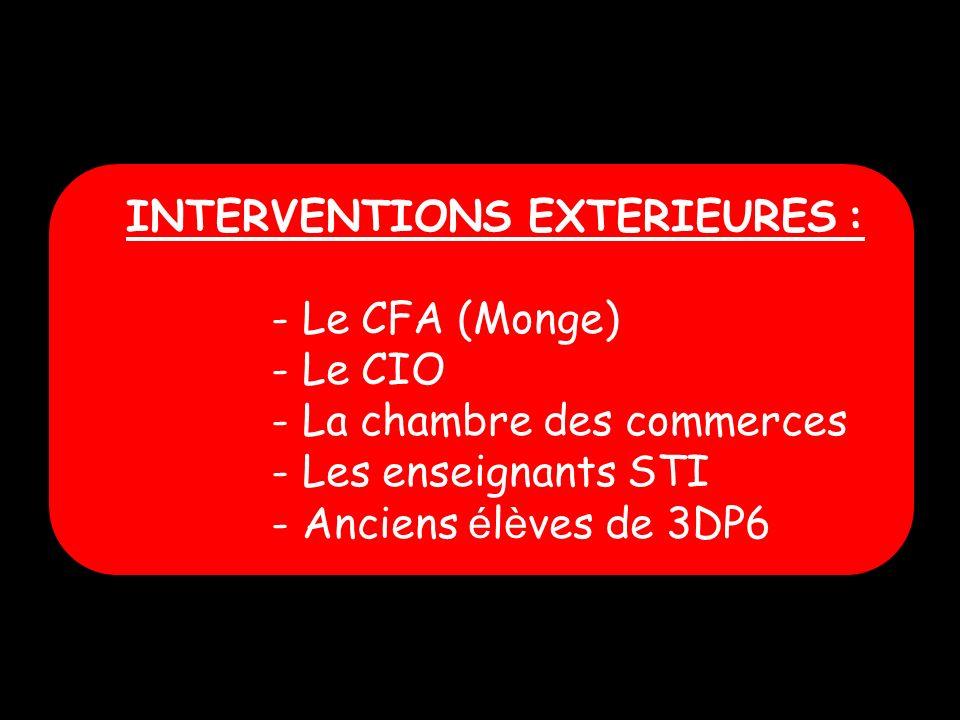 INTERVENTIONS EXTERIEURES : - Le CFA (Monge) - Le CIO - La chambre des commerces - Les enseignants STI - Anciens é l è ves de 3DP6
