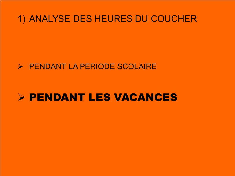 1)ANALYSE DES HEURES DU COUCHER PENDANT LA PERIODE SCOLAIRE PENDANT LES VACANCES