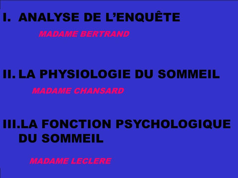I.ANALYSE DE LENQUÊTE MADAME BERTRAND II.LA PHYSIOLOGIE DU SOMMEIL MADAME CHANSARD III.LA FONCTION PSYCHOLOGIQUE DU SOMMEIL MADAME LECLERE