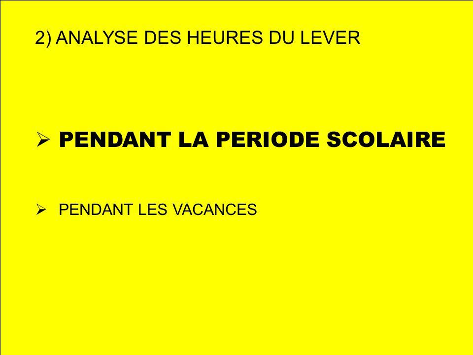 2) ANALYSE DES HEURES DU LEVER PENDANT LA PERIODE SCOLAIRE PENDANT LES VACANCES
