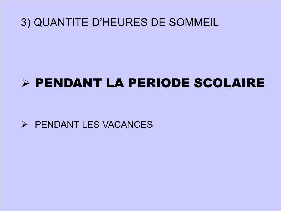 3) QUANTITE DHEURES DE SOMMEIL PENDANT LA PERIODE SCOLAIRE PENDANT LES VACANCES