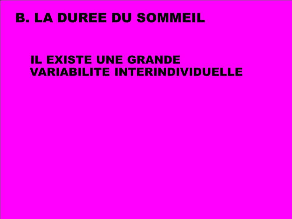 B. LA DUREE DU SOMMEIL IL EXISTE UNE GRANDE VARIABILITE INTERINDIVIDUELLE