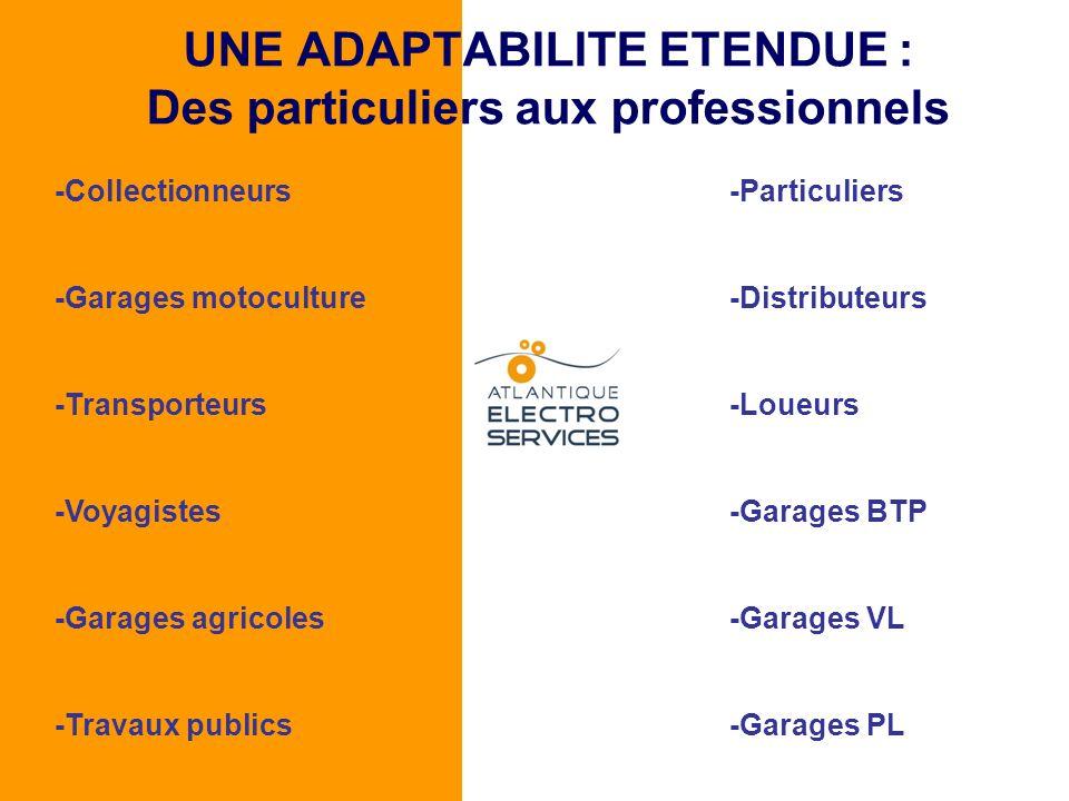 -Collectionneurs -Particuliers -Garages motoculture -Distributeurs -Transporteurs -Loueurs -Voyagistes -Garages BTP -Garages agricoles -Garages VL -Tr