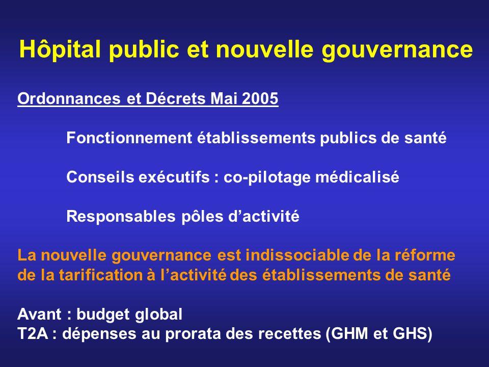 Hôpital public et nouvelle gouvernance Ordonnances et Décrets Mai 2005 Fonctionnement établissements publics de santé Conseils exécutifs : co-pilotage