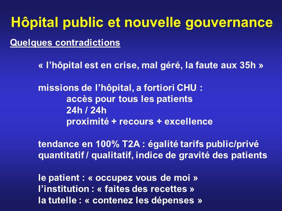 Hôpital public et nouvelle gouvernance Quelques contradictions « lhôpital est en crise, mal géré, la faute aux 35h » missions de lhôpital, a fortiori