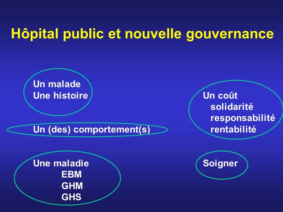 Un malade Une histoireUn coût solidarité responsabilité Un (des) comportement(s) rentabilité Une maladieSoigner EBM GHM GHS Hôpital public et nouvelle