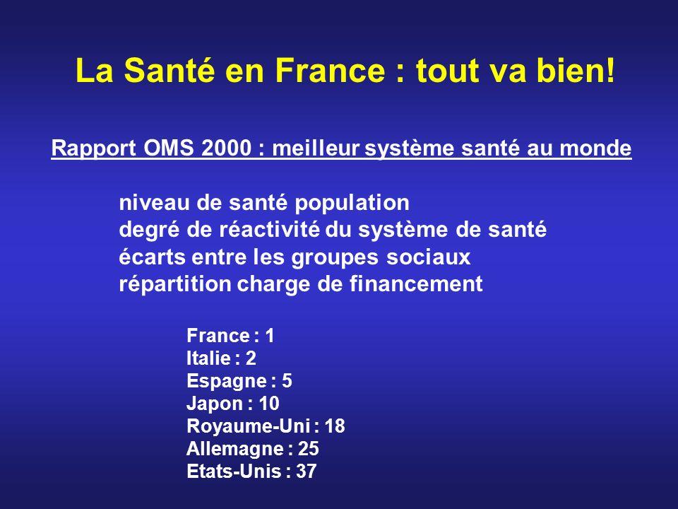 La Santé en France : tout va bien! Rapport OMS 2000 : meilleur système santé au monde niveau de santé population degré de réactivité du système de san