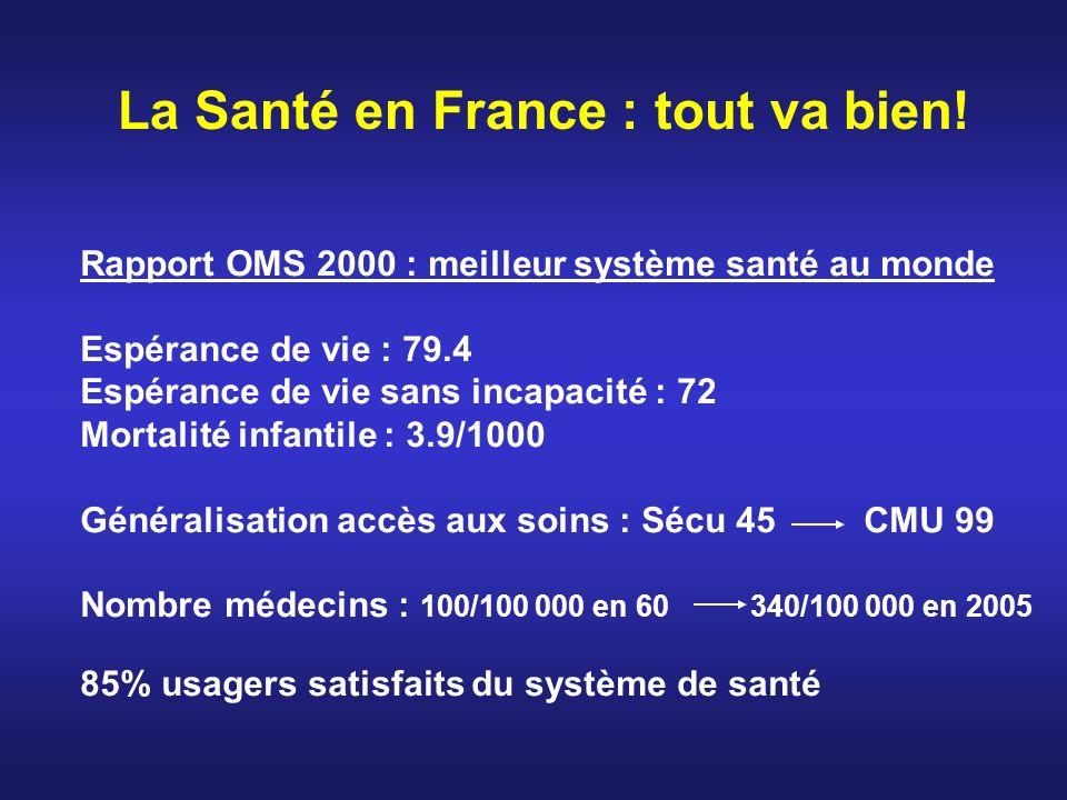 La Santé en France : tout va bien! Rapport OMS 2000 : meilleur système santé au monde Espérance de vie : 79.4 Espérance de vie sans incapacité : 72 Mo