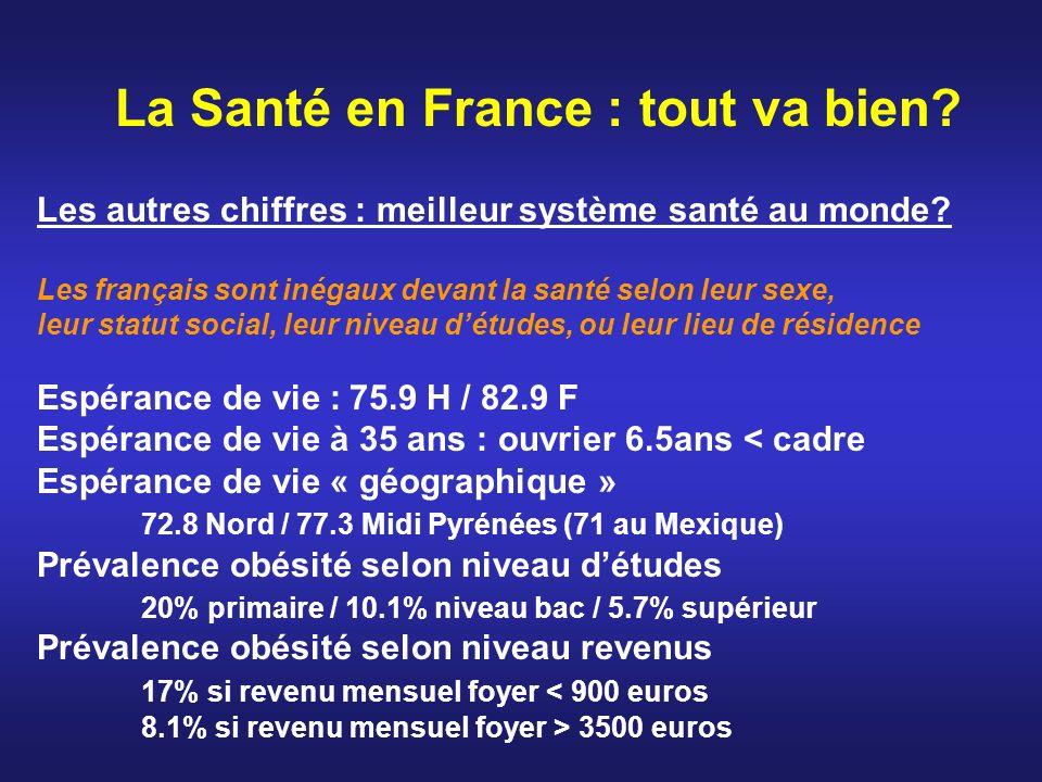 La Santé en France : tout va bien? Les autres chiffres : meilleur système santé au monde? Les français sont inégaux devant la santé selon leur sexe, l