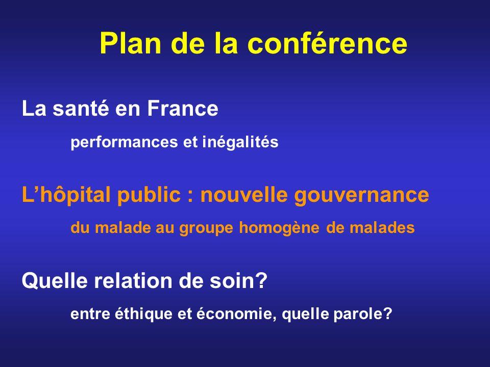 Plan de la conférence La santé en France performances et inégalités Lhôpital public : nouvelle gouvernance du malade au groupe homogène de malades Que