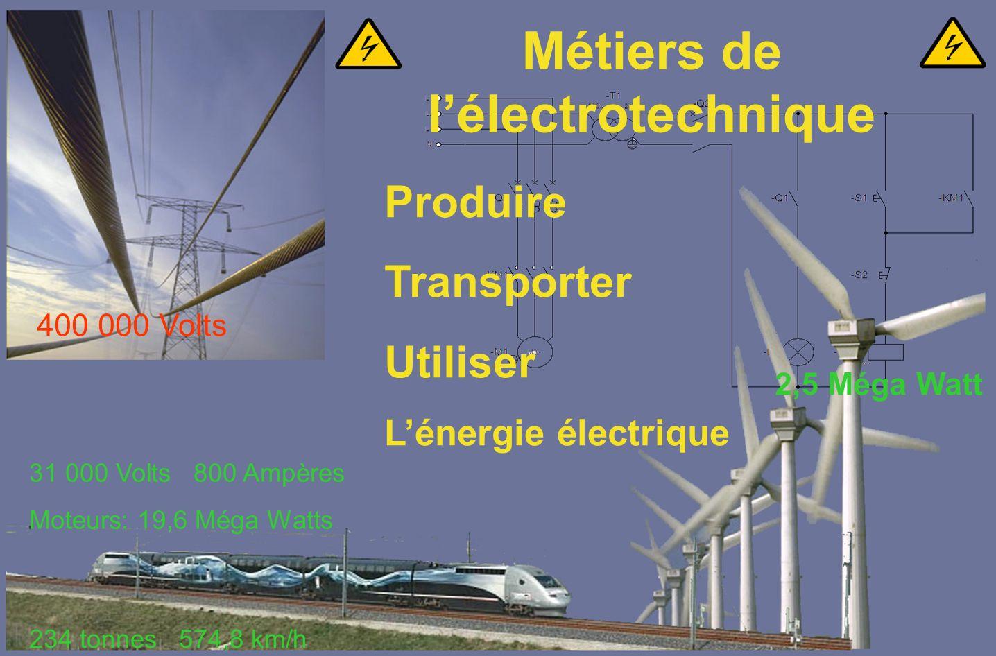 Métiers de lélectrotechnique 400 000 Volts 2,5 Méga Watt 234 tonnes 574,8 km/h 31 000 Volts 800 Ampères Moteurs: 19,6 Méga Watts Produire Transporter