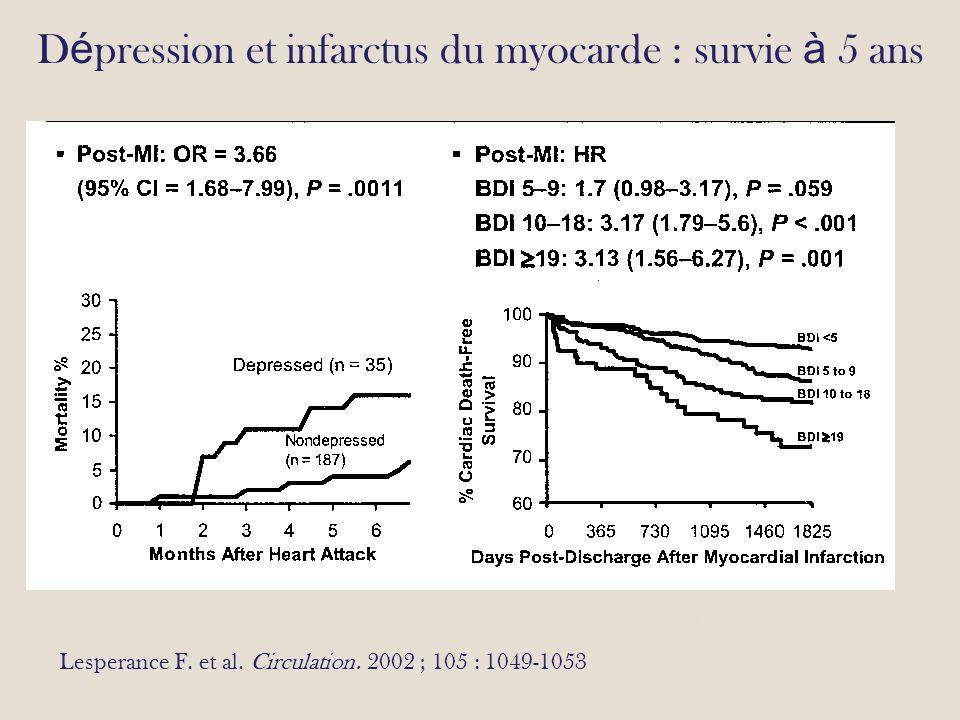 D é pression et infarctus du myocarde : survie à 5 ans Lesperance F.