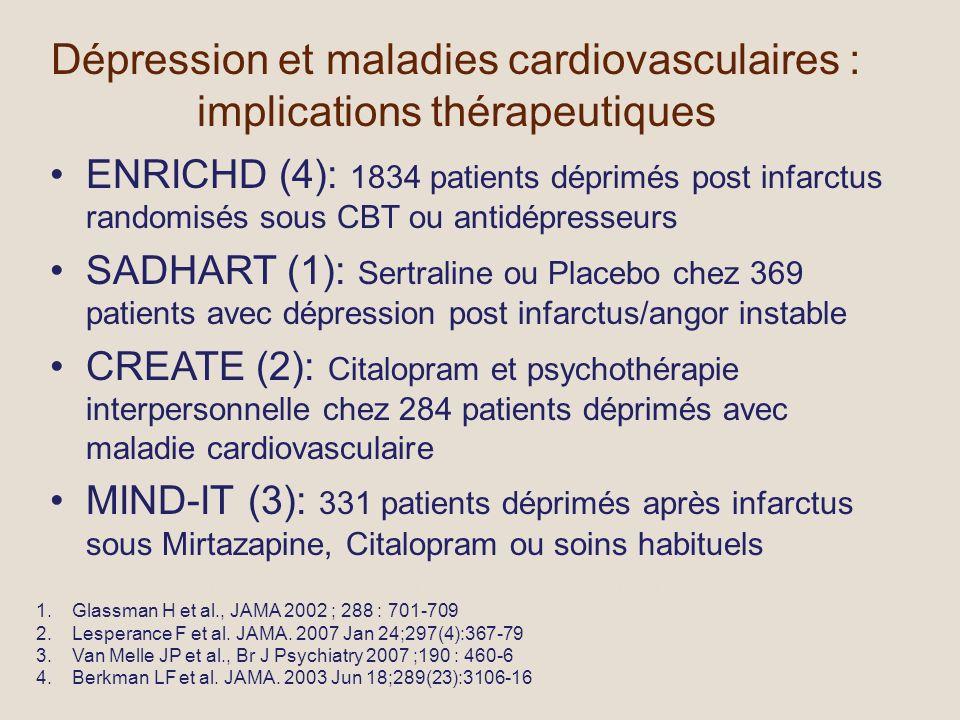 Dépression et maladies cardiovasculaires : implications thérapeutiques ENRICHD (4): 1834 patients déprimés post infarctus randomisés sous CBT ou antidépresseurs SADHART (1): Sertraline ou Placebo chez 369 patients avec dépression post infarctus/angor instable CREATE (2): Citalopram et psychothérapie interpersonnelle chez 284 patients déprimés avec maladie cardiovasculaire MIND-IT (3): 331 patients déprimés après infarctus sous Mirtazapine, Citalopram ou soins habituels 1.Glassman H et al., JAMA 2002 ; 288 : 701-709 2.Lesperance F et al.