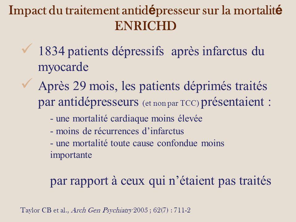Impact du traitement antid é presseur sur la mortalit é ENRICHD 1834 patients dépressifs après infarctus du myocarde Après 29 mois, les patients déprimés traités par antidépresseurs (et non par TCC) présentaient : - une mortalité cardiaque moins élevée - moins de récurrences dinfarctus - une mortalité toute cause confondue moins importante par rapport à ceux qui nétaient pas traités Taylor CB et al., Arch Gen Psychiatry 2005 ; 62(7) : 711-2