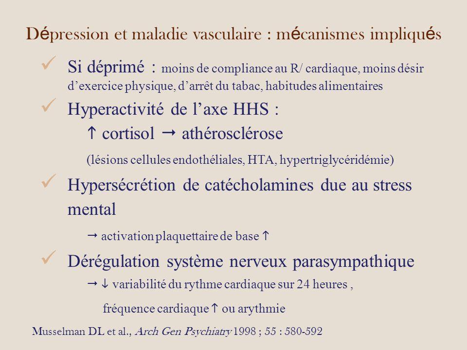 D é pression et maladie vasculaire : m é canismes impliqu é s Si déprimé : moins de compliance au R/ cardiaque, moins désir dexercice physique, darrêt du tabac, habitudes alimentaires Hyperactivité de laxe HHS : cortisol athérosclérose (lésions cellules endothéliales, HTA, hypertriglycéridémie) Hypersécrétion de catécholamines due au stress mental activation plaquettaire de base Dérégulation système nerveux parasympathique variabilité du rythme cardiaque sur 24 heures, fréquence cardiaque ou arythmie Musselman DL et al., Arch Gen Psychiatry 1998 ; 55 : 580-592